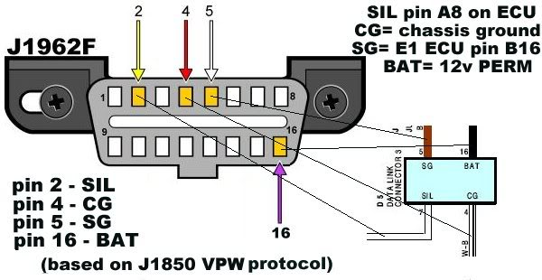 Usdm 1mz Obd2 Plug Wiring
